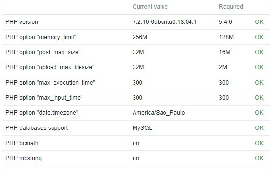 Zabbix install Nginx requirements